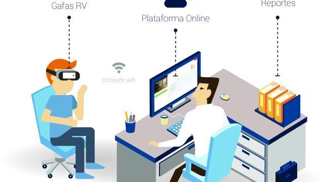 Com funciona la Realitat Virtual Clínica Bofill - Psious